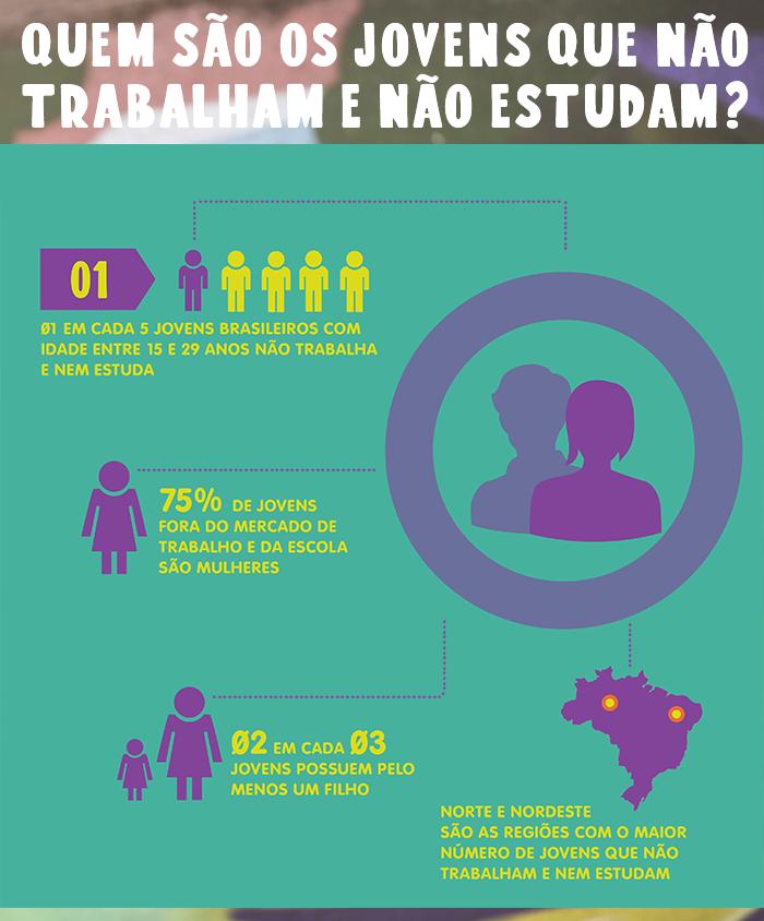 infográfico2