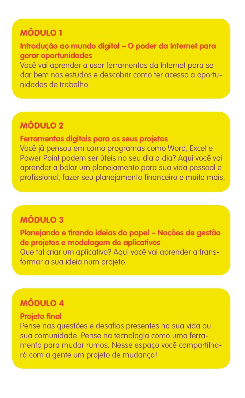 modulos_recode1